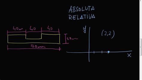 tutorial de rufus 1 4 tutorial de librecad conceptos b 225 sicos de dibujo por