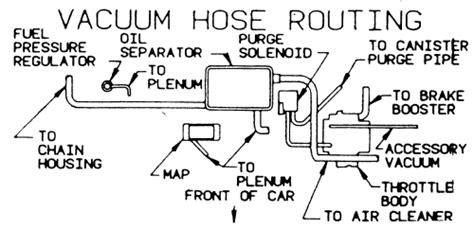 electronic throttle control 2003 buick century parking system repair guides vacuum diagrams vacuum diagrams autozone com