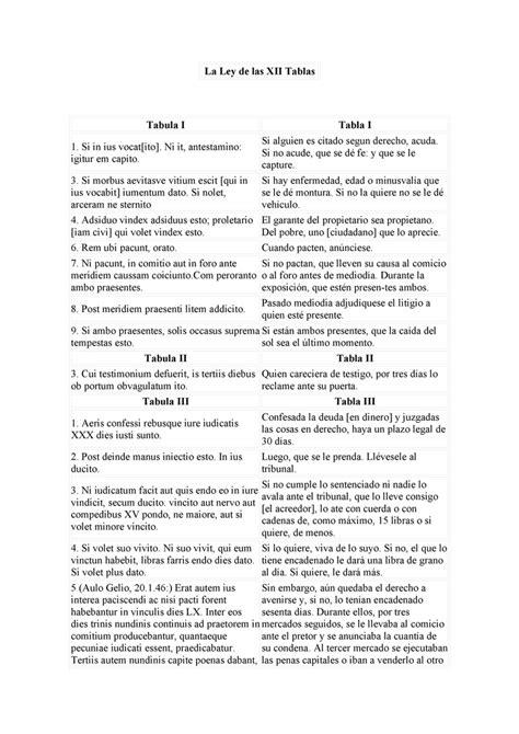 tabla de concordancias con la antigua ley mehes la ley de las xii tablas