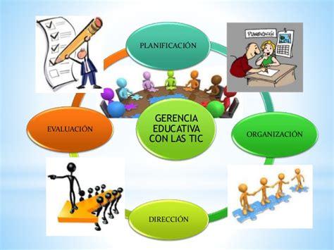 Imagenes Gerencia Educativa | gerencia educativa tic