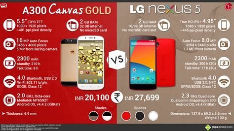wallpaper for micromax gold micromax canvas gold a300 vs google nexus 5