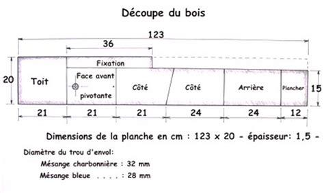 Construction Site Plan by Plan De Nichoir Pour M 233 Sanges Et Conseils De Pose
