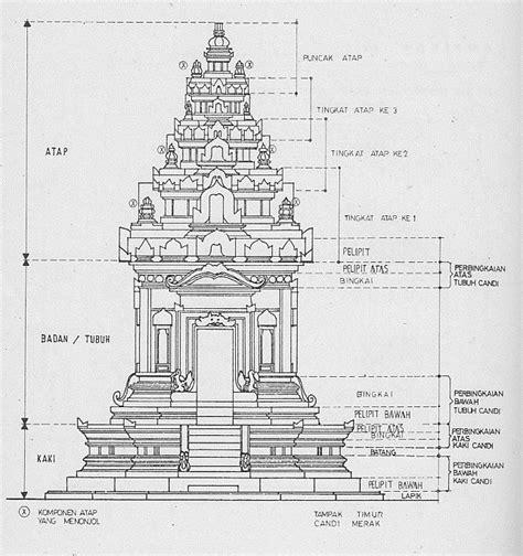 mengenal candi hindu dan candi buddha majalah arkeologi indonesia