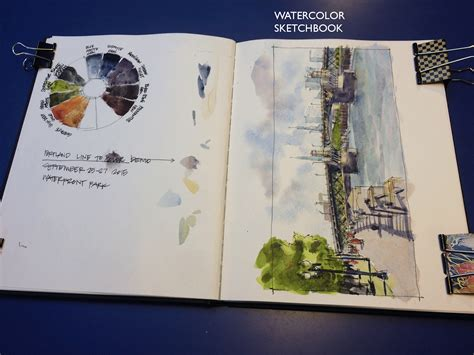 sketchbook watercolor glwsketchworks my sketching supplies for doing plein aire