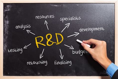 r d r d management software my project management software