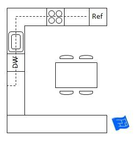 L Shaped Kitchen Layout With Island U Shaped Kitchens