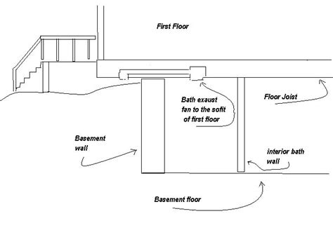 Bathroom Vent Fan In Basement Venting A Basement Bathroom Exhaust Fan