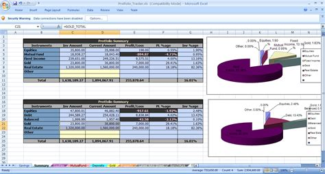 Stock Portfolio Spreadsheet Excel by Excel Portfolio Tracker Moneyscaling