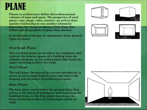 layout elements definition 03 architectural principles elements mass interior