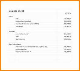 Business Balance Sheet Template by Business Balance Sheet Pictures To Pin On