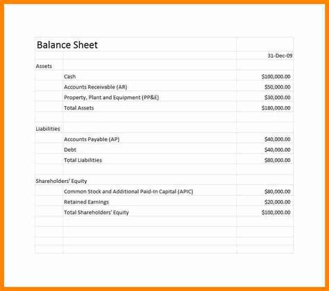 business plan balance sheet template business balance sheet pictures to pin on
