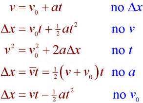 Physics Formula Sheet on Pinterest   Physics Formulas, Physics and