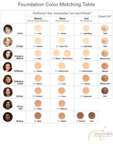 what colors make skin color anti aging acne specialist in 2019 hair make up