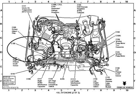 90 mustang fuse box diagram free wiring diagram