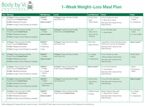 90 day weightloss challenge plan by vi 1 week weight loss meal plan exle