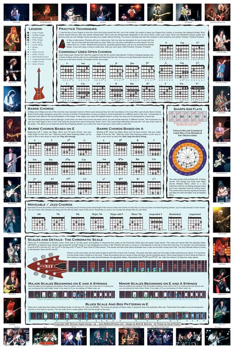 Guitar chords chart complete