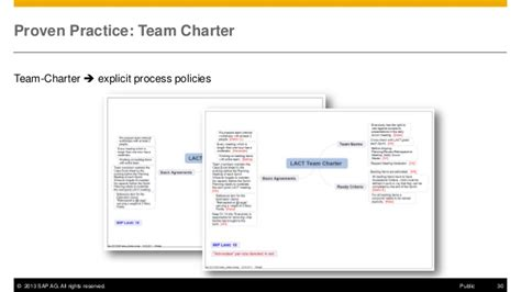sap kanban tutorial two years of applying kanban at sap a report from the