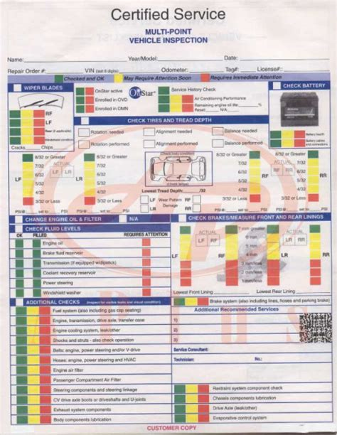 certified service vehicle inspection forms