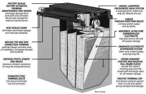 dekat etx30l battery introduction