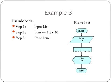 exles of algorithm and flowchart 3 algorithm and flowchart