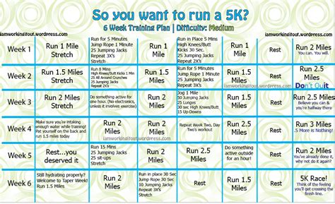 To 5k Schedule Beginner by 5k Workouts For Beginners Eoua