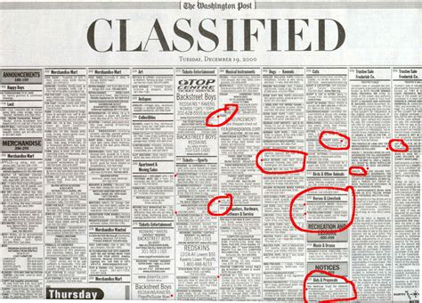Classified Section Of Newspaper by Barcelona Classifieds Barcelona Connect