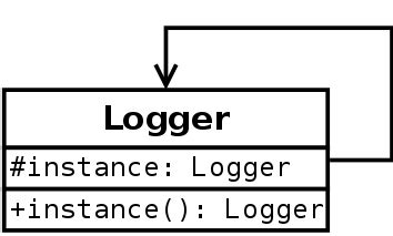 singleton design pattern in c net with exle singleton design pattern in c developer blog