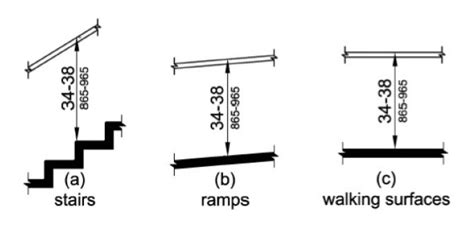 banister railing height handrails guide to stair handrailing codes construction inspection