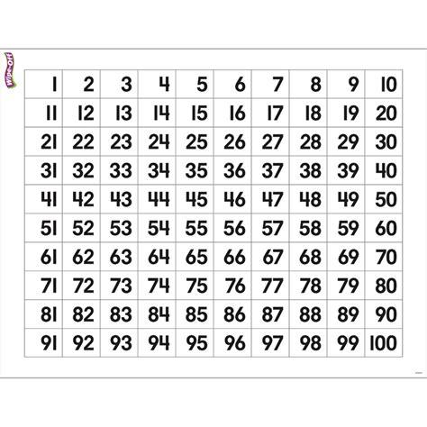factors in the of twenty two hundred classic reprint books list of factors 1 100 laptuoso