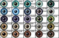 all possible eye colors did your eye color magically change siowfa15 science