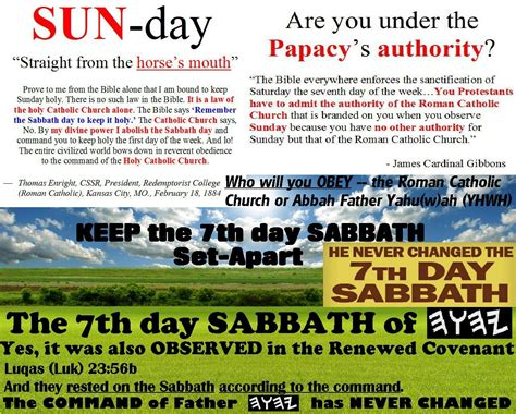 which day is sabbaths do they matter biblical connection