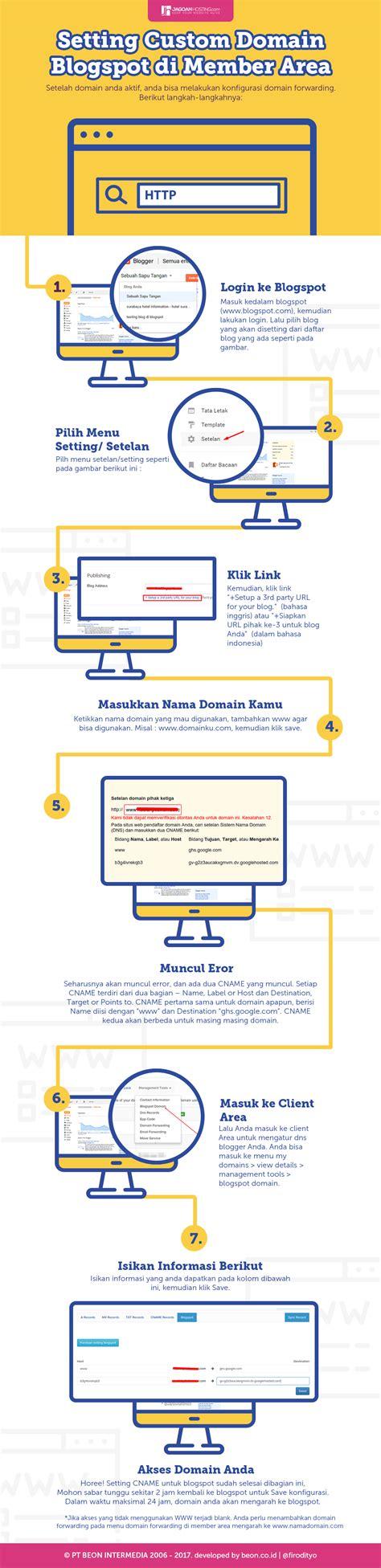 cara membuat blog agar menarik cara membuat konten marketing yang menarik agar dagangan