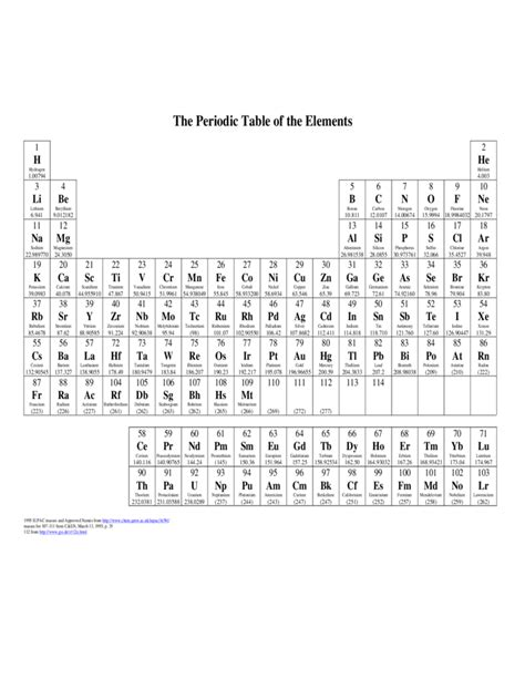Element 47 Periodic Table by Periodic Table Of Elements Free