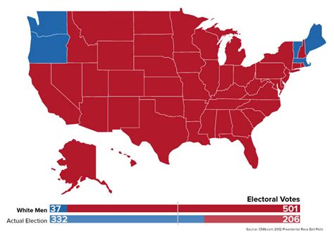 us presidential election results history map what the 2012 election would looked like without