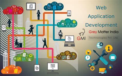 best web application development framework want rapid web application development only openxava