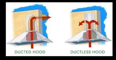 Chimney Duct Pipe - kitchen chimney without exhaust pipe or duct zelect