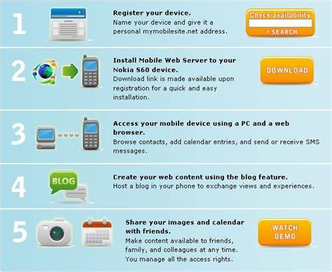 gabbiano significato simbolico mobile web server de philippe kerignard