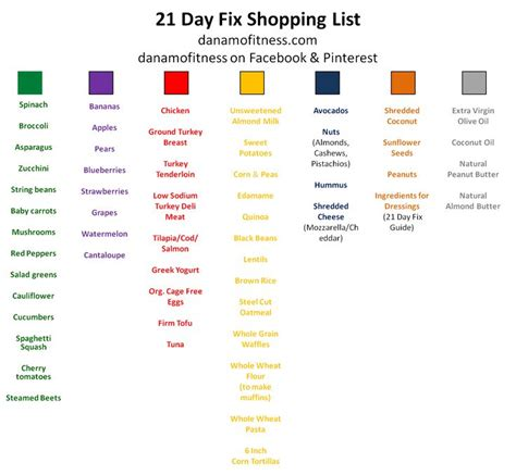 printable shopping list for 21 day fix 104 best images about 21 day fix foods workouts on