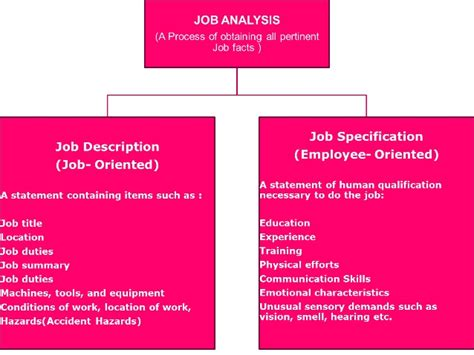 Mba In Industrial Organizational Psychology Salary by 3 Analyisis