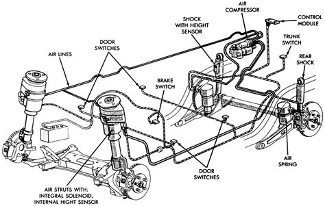 Grand Civic 1988 1991 Cv Joint Outer As Roda Kohel Bagian Luar repair guides rear suspension rear suspension