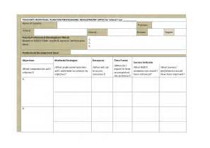 District Professional Development Plan Template by Ippd For Teachers