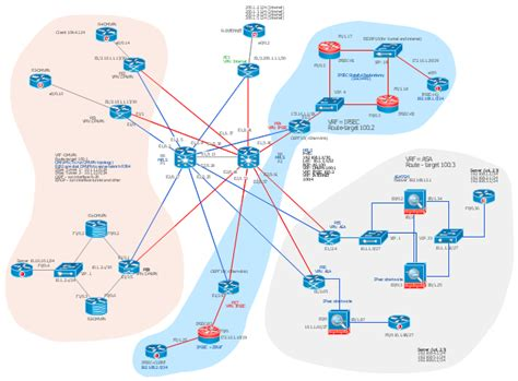 network schematic diagram cisco network design cisco network design cisco icons