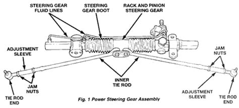 tie rod assembly diagram the ultimate intrepid and vision concord steering fix