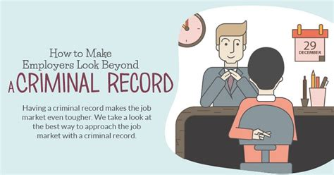 How To Find Out Your Own Criminal Record Employers Look Criminal Records Hansen