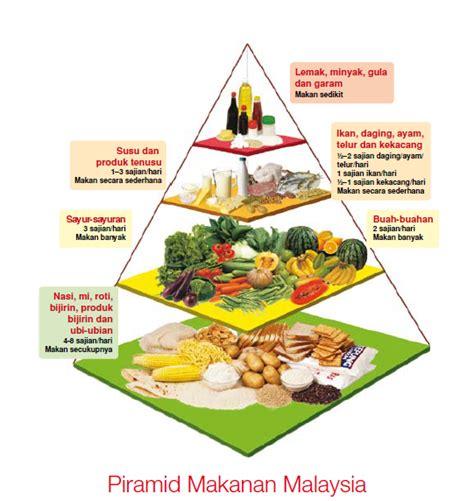 piramid makanan malaysia chicken  shrimp recipes