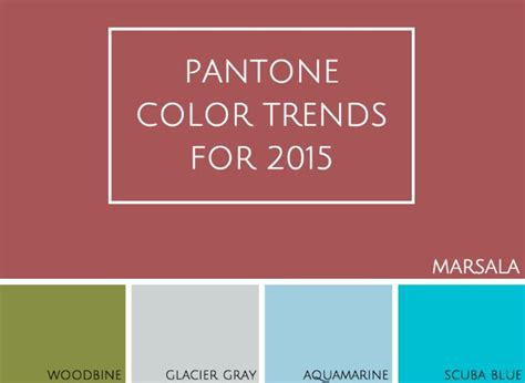 paint color trends 2015 memes