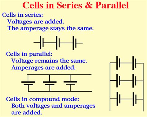 resistors in series and in parallel electricity