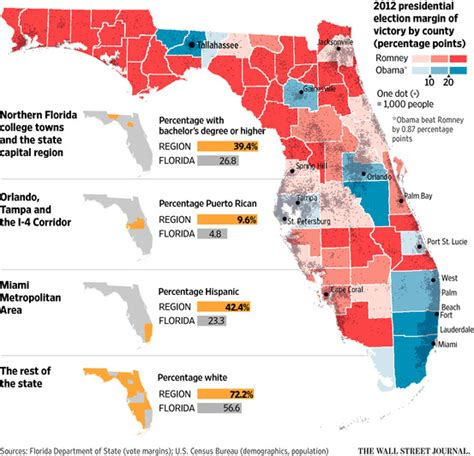 florida swing state florida battle map where clinton and trump must