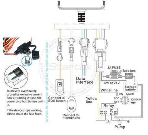 rcs wiring diagrams ram diagram elsavadorla