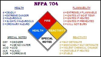 nfpa at middlesex county academy studyblue